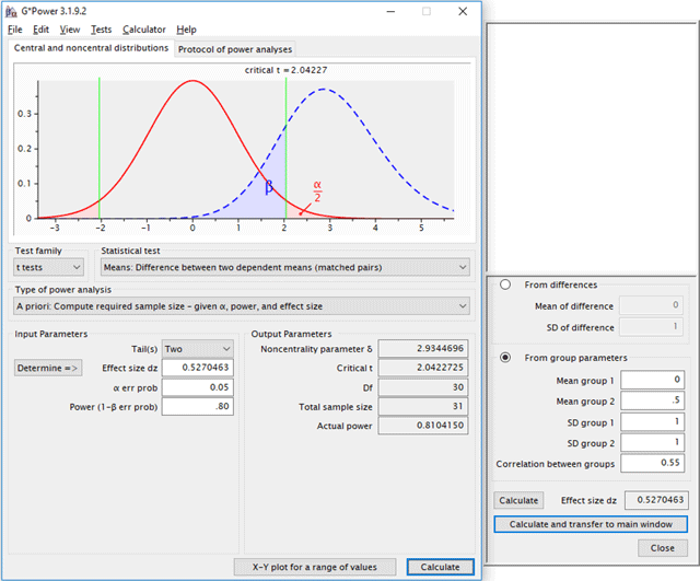 A Practical Primer To Power Analysis for Simple Experimental Designs